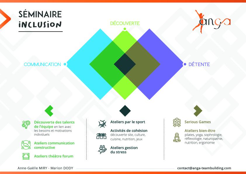 Plaquette de présentation du séminaire inclusion, pou les équipes d'entreprises.